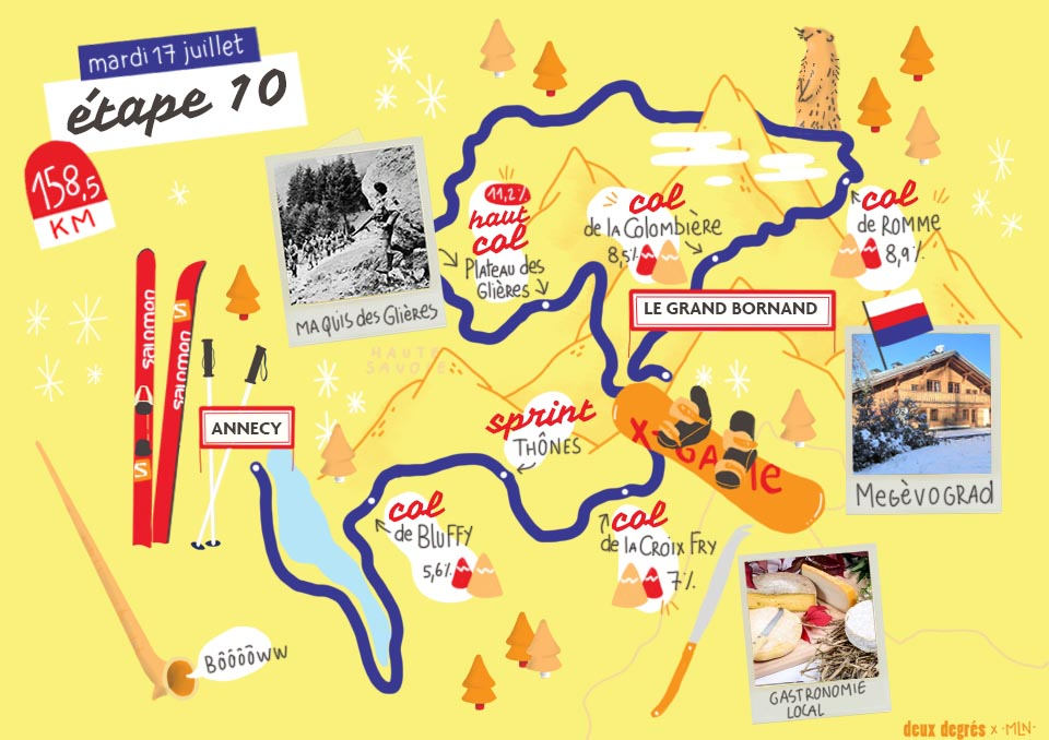 Deuxdegres Tdf2018 Danslarouedutour France Carte Llustration Tour